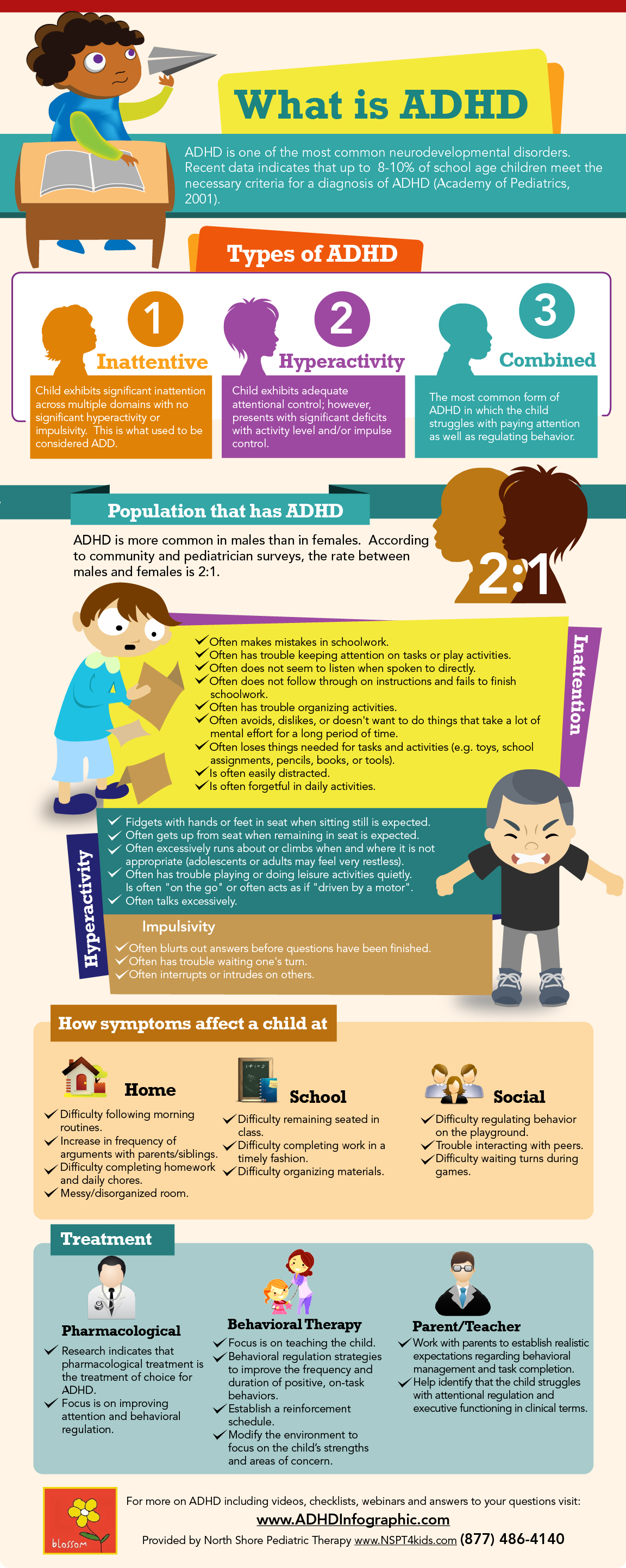 What is ADHD? An Infographic | Valentin & Blackstock Psychology