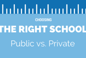 A Guide to Choosing the Right School